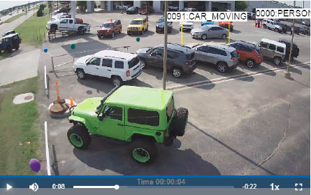viisights true video analytics solution in use in parking lot