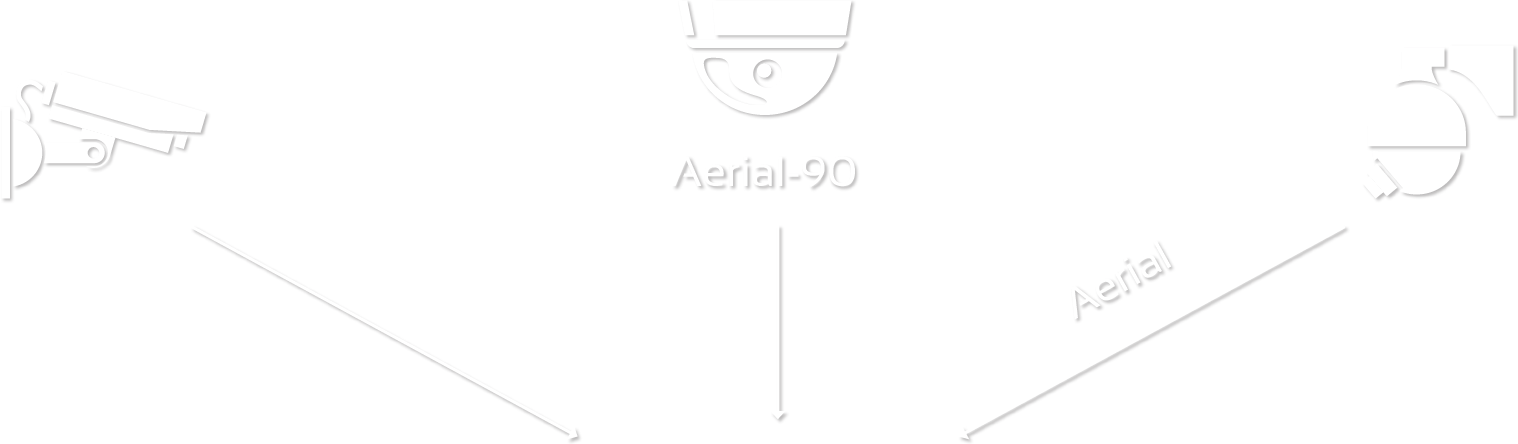 video camera angle diagram for video analytics solution