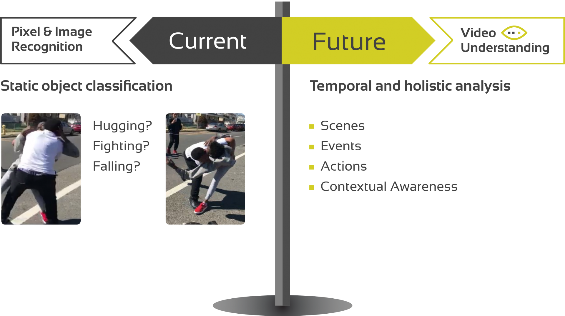 Pixel and image recognition diagram showing the future of video analytics